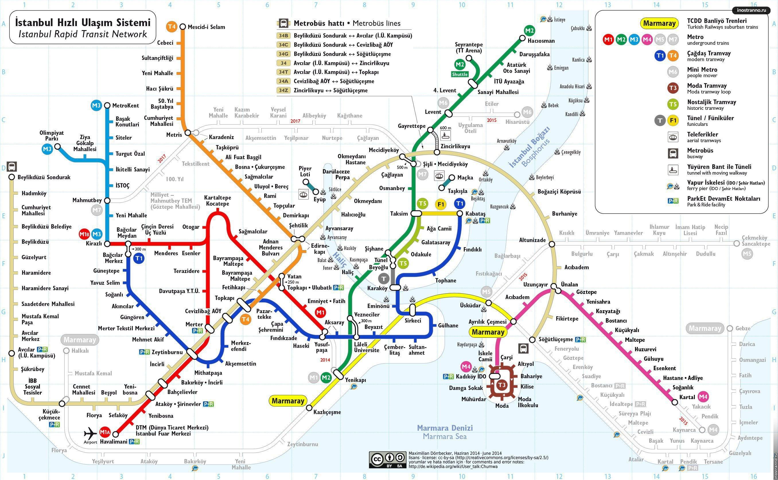 Транспортная карта Стамбула