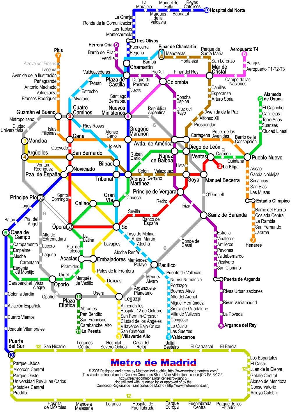 Схема мадридского метро