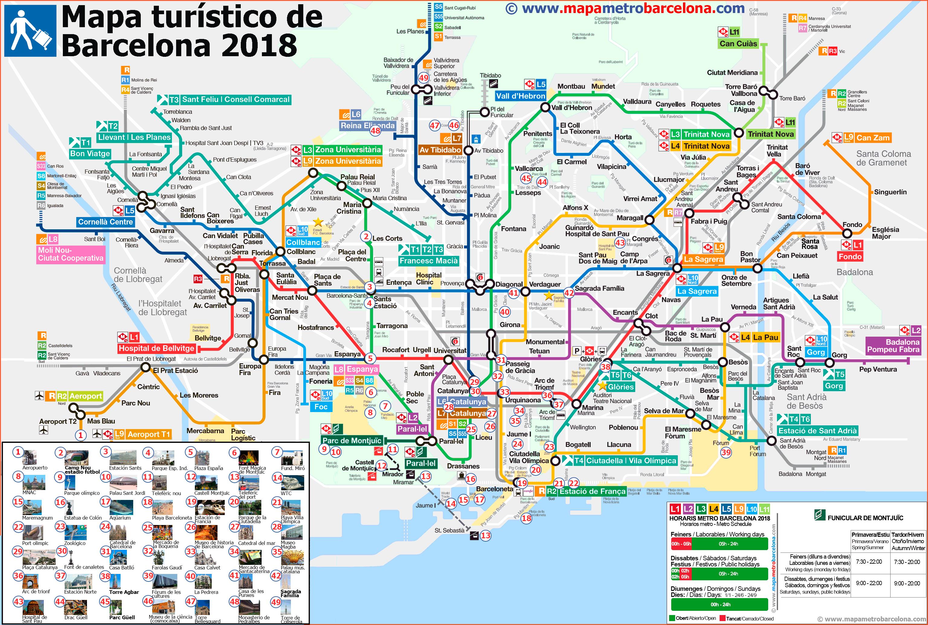 Карта метро Барселоны для туристов