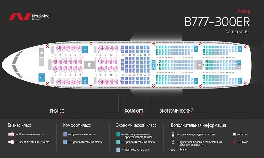 Схема салона Боинга 777-300