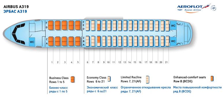 Схема салона Аэробуса А319 Аэрофлота