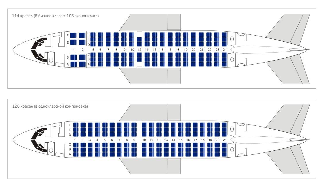 Боинг 737-500 и его схема мест